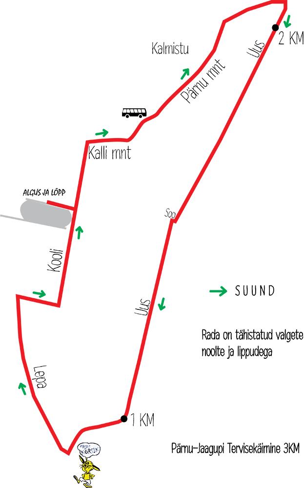 70d19c886c4 Tervisekäimise rajaskeemid – Pärnu-Jaagupi Spordikeskus